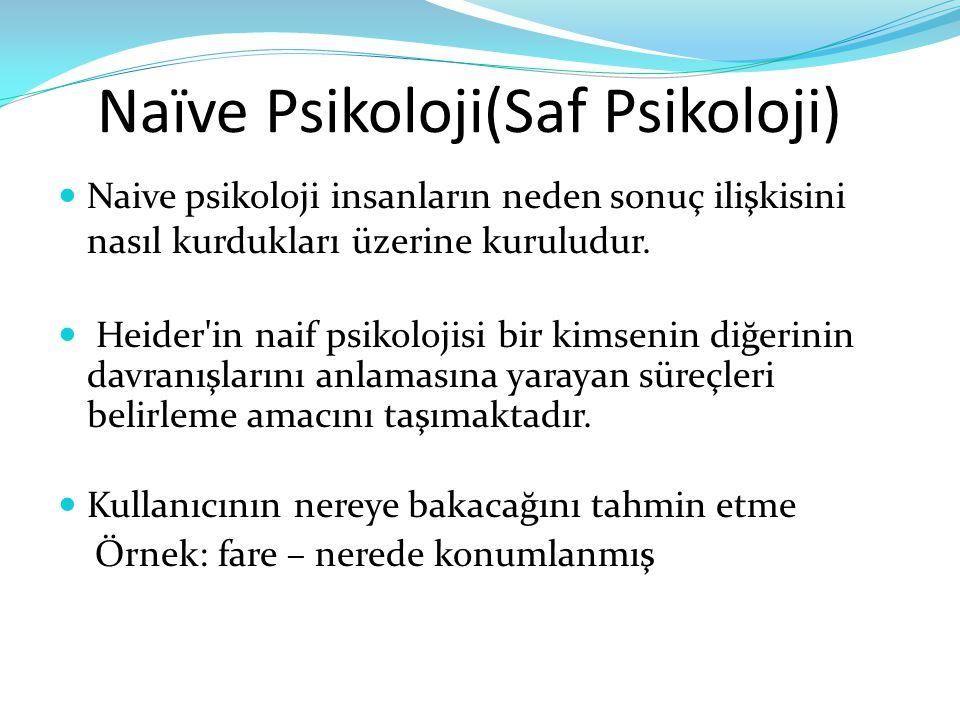 Naïve Psikoloji(Saf Psikoloji)
