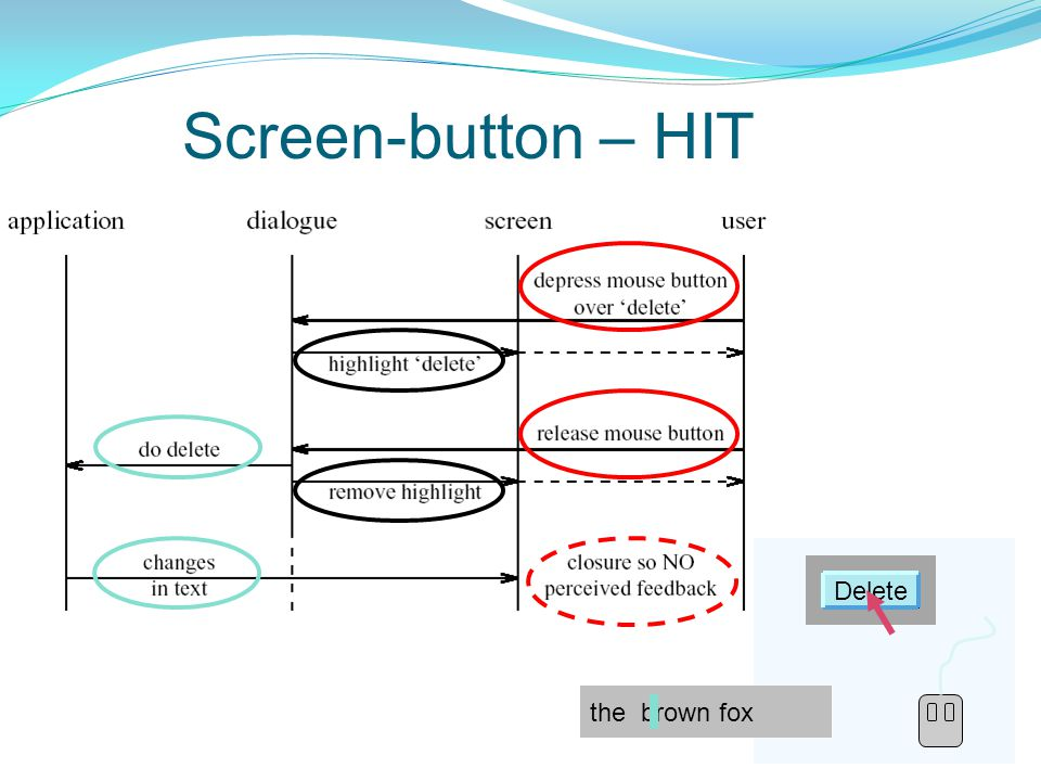 Screen-button – HIT the quick brown quick Delete Delete