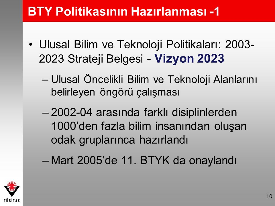 BTY Politikasının Hazırlanması -1