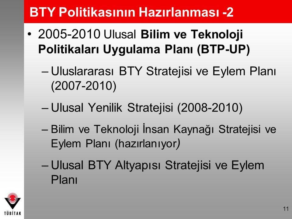 BTY Politikasının Hazırlanması -2