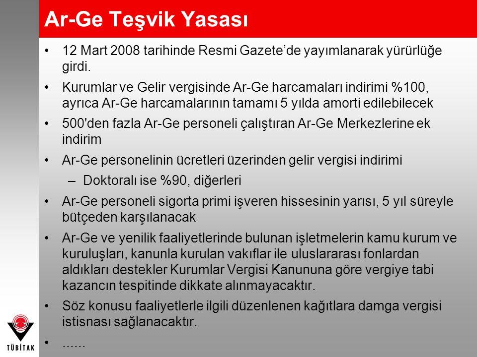 Ar-Ge Teşvik Yasası 12 Mart 2008 tarihinde Resmi Gazete'de yayımlanarak yürürlüğe girdi.
