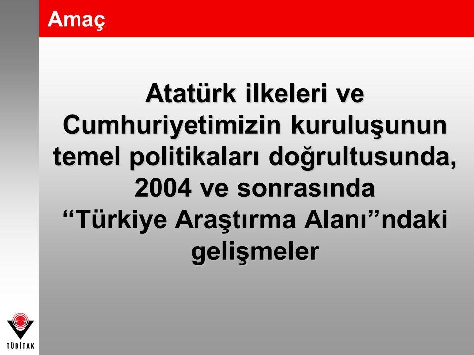 Amaç Atatürk ilkeleri ve Cumhuriyetimizin kuruluşunun temel politikaları doğrultusunda, 2004 ve sonrasında Türkiye Araştırma Alanı ndaki gelişmeler.