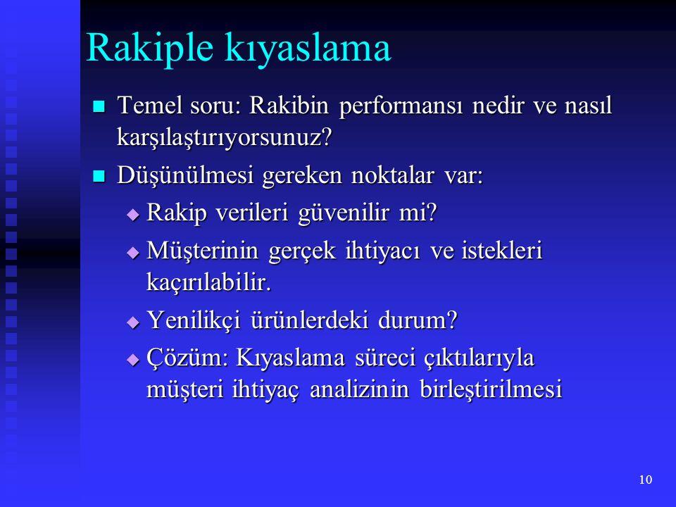 Rakiple kıyaslama Temel soru: Rakibin performansı nedir ve nasıl karşılaştırıyorsunuz Düşünülmesi gereken noktalar var: