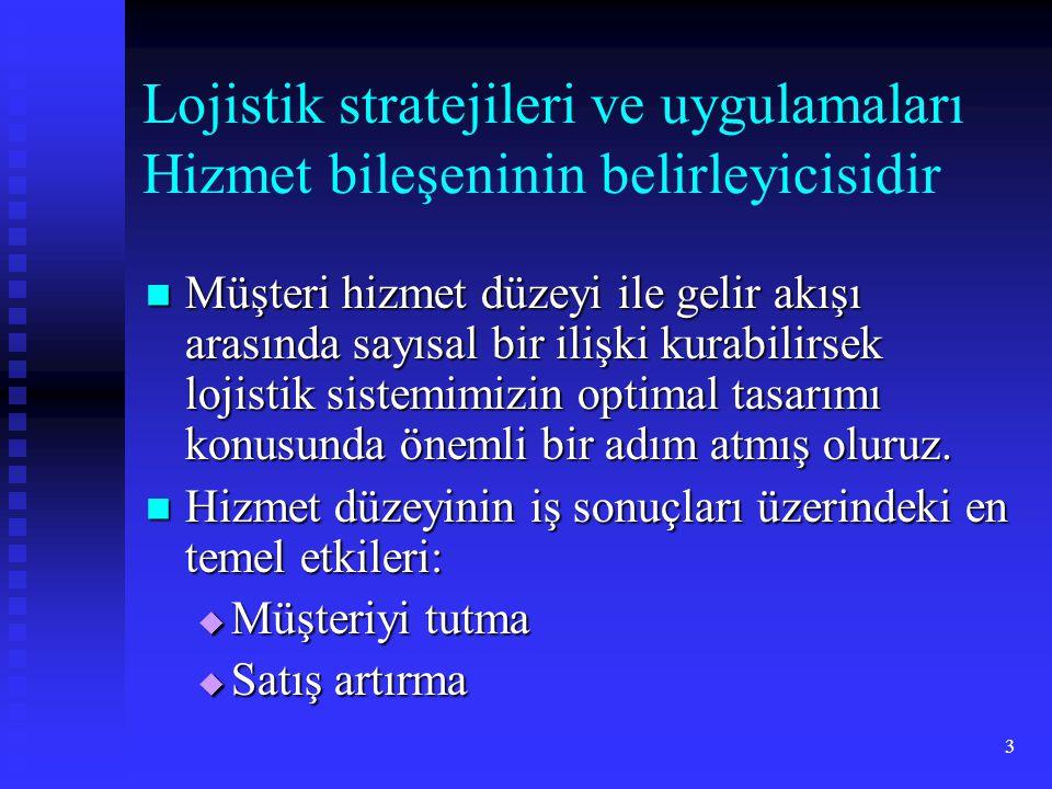 Lojistik stratejileri ve uygulamaları Hizmet bileşeninin belirleyicisidir