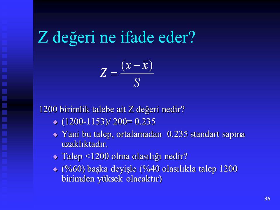Z değeri ne ifade eder 1200 birimlik talebe ait Z değeri nedir