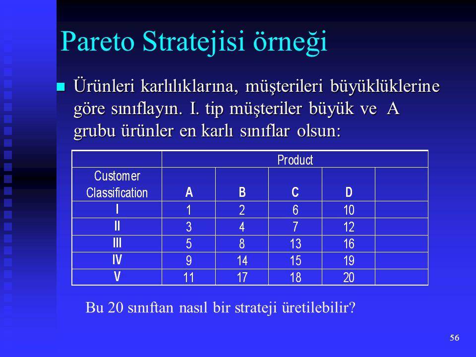 Pareto Stratejisi örneği