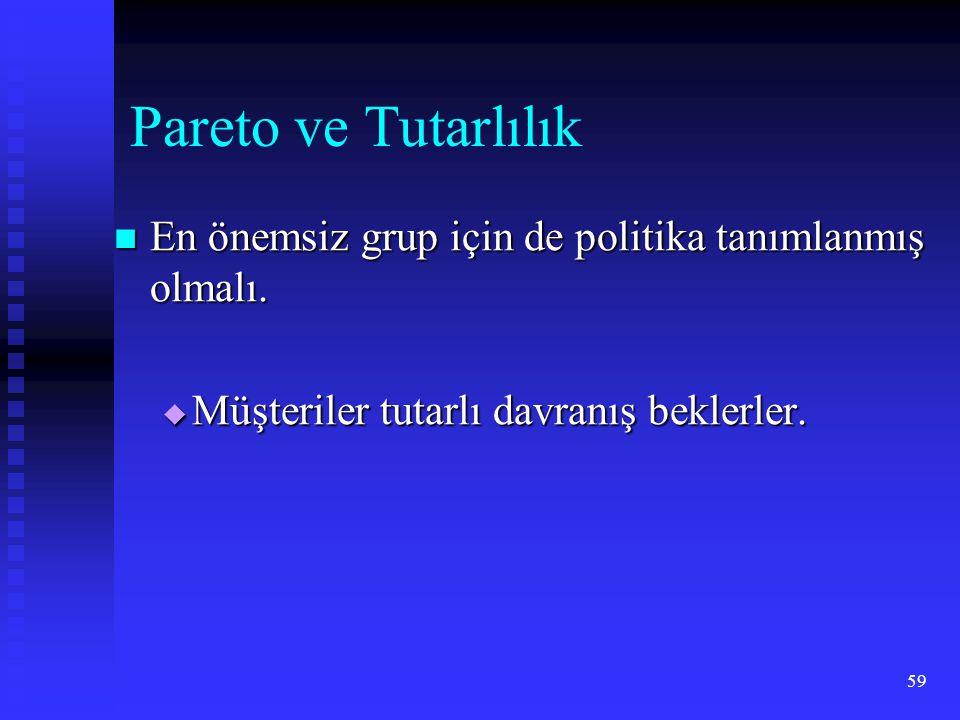 Pareto ve Tutarlılık En önemsiz grup için de politika tanımlanmış olmalı.