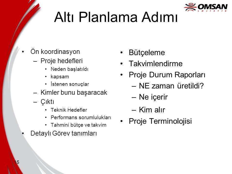 Altı Planlama Adımı Bütçeleme Takvimlendirme Proje Durum Raporları