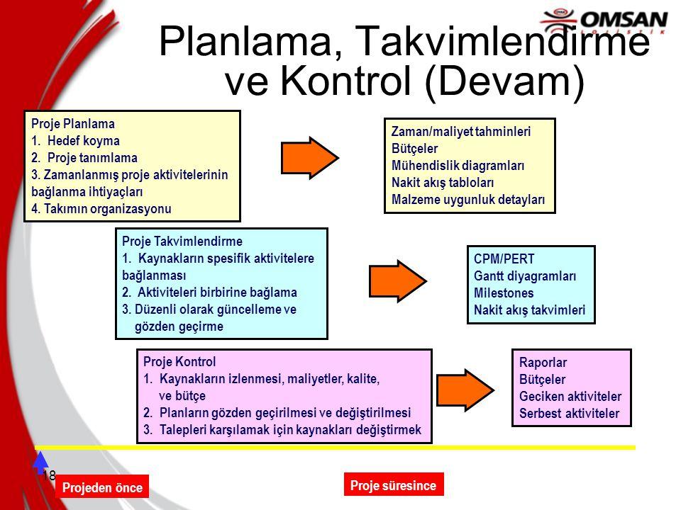 Planlama, Takvimlendirme ve Kontrol (Devam)
