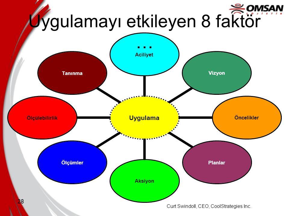 Uygulamayı etkileyen 8 faktör …