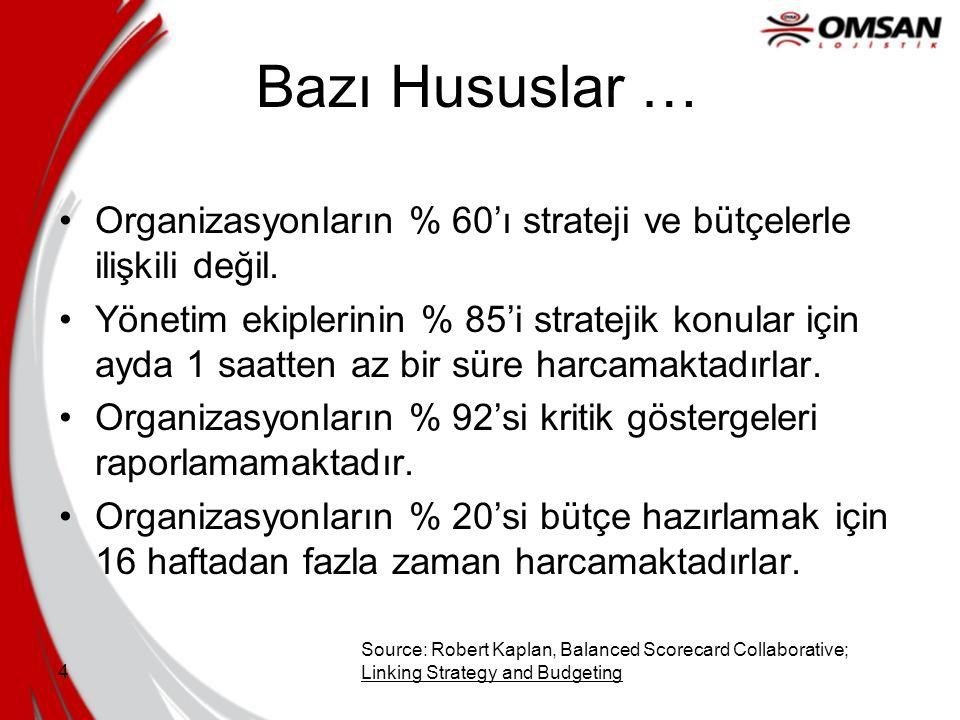 Bazı Hususlar … Organizasyonların % 60'ı strateji ve bütçelerle ilişkili değil.