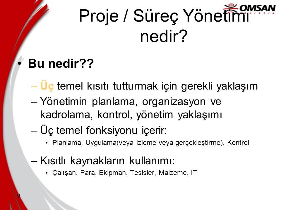 Proje / Süreç Yönetimi nedir