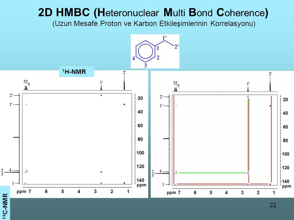 2D HMBC (Heteronuclear Multi Bond Coherence)