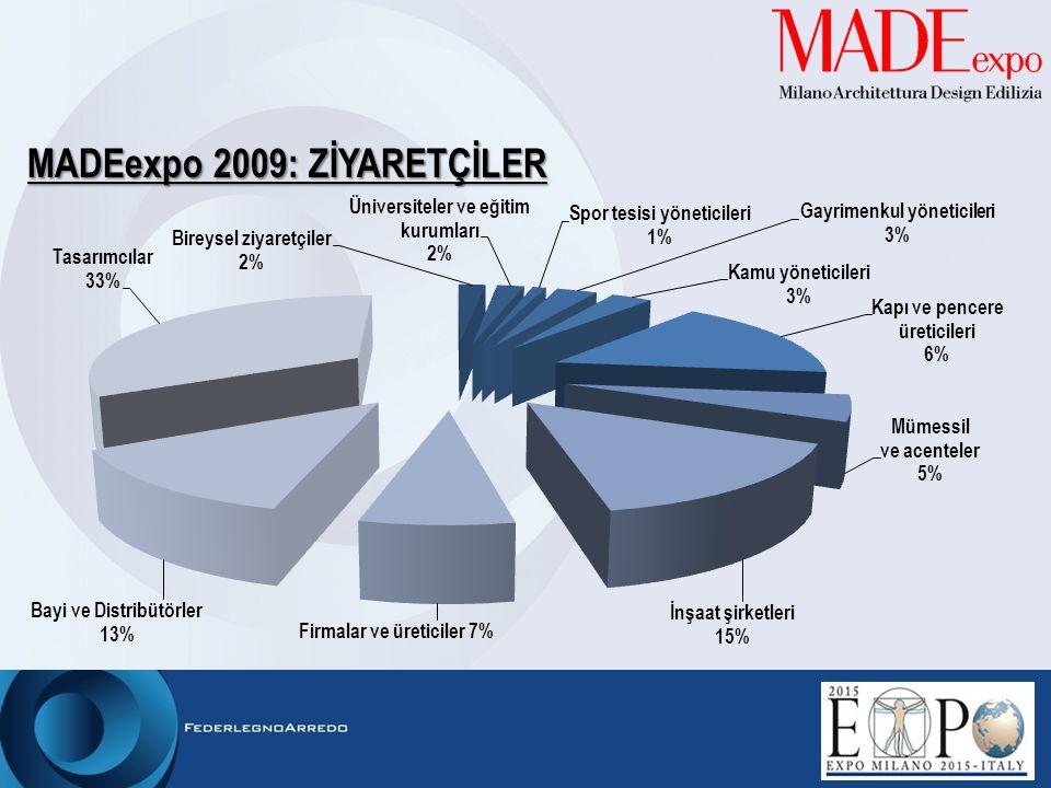 MADEexpo 2009: ZİYARETÇİLER