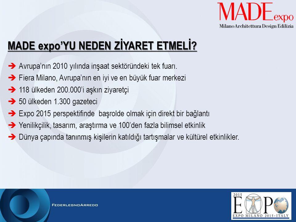 MADE expo'YU NEDEN ZİYARET ETMELİ