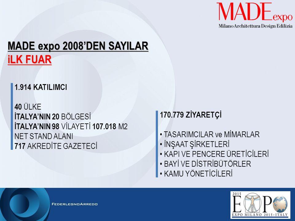 MADE expo 2008'DEN SAYILAR iLK FUAR 1.914 KATILIMCI 40 ÜLKE