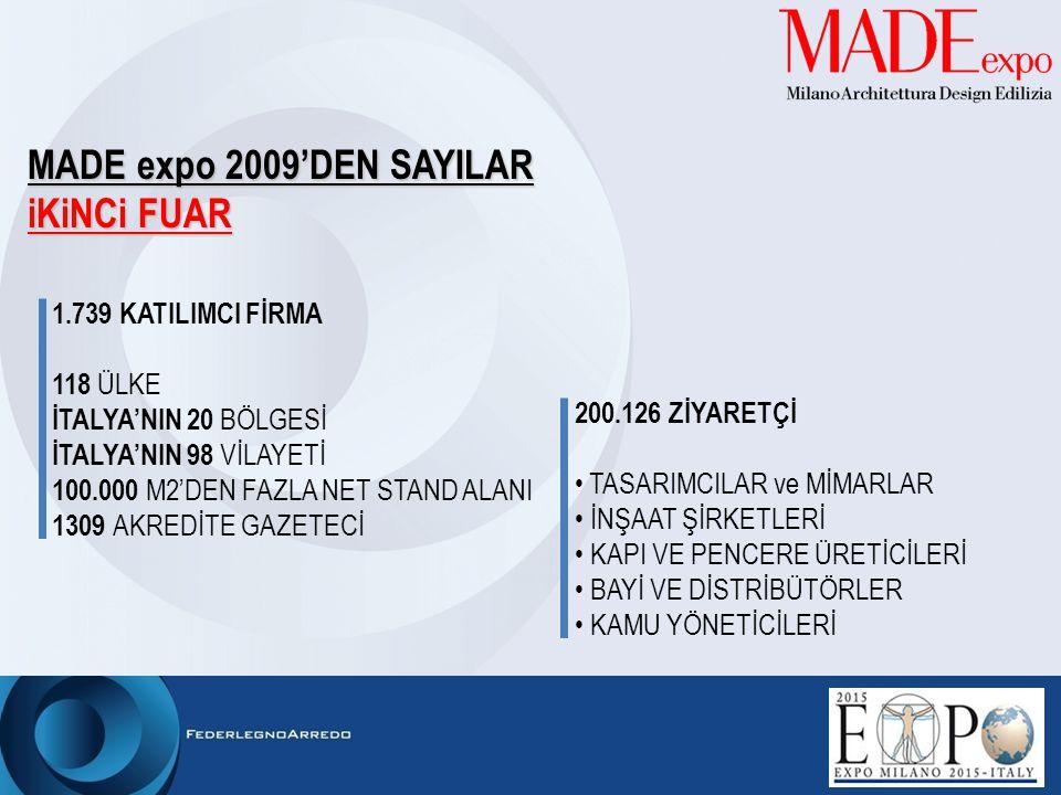 MADE expo 2009'DEN SAYILAR iKiNCi FUAR 1.739 KATILIMCI FİRMA 118 ÜLKE