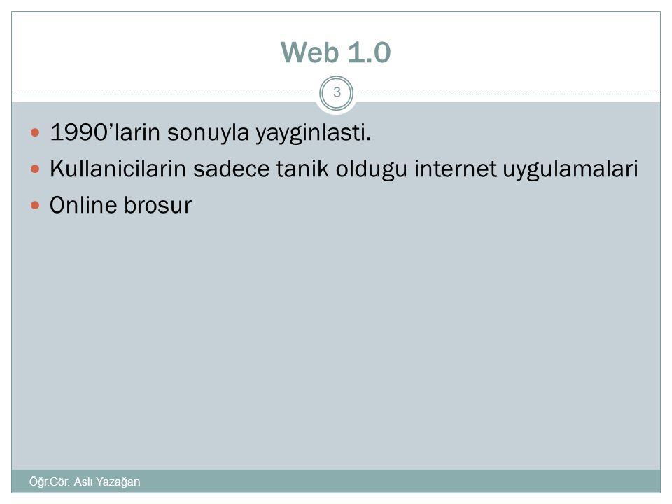 Web 1.0 1990'larin sonuyla yayginlasti.