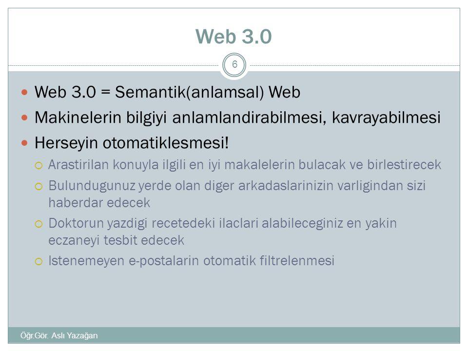 Web 3.0 Web 3.0 = Semantik(anlamsal) Web