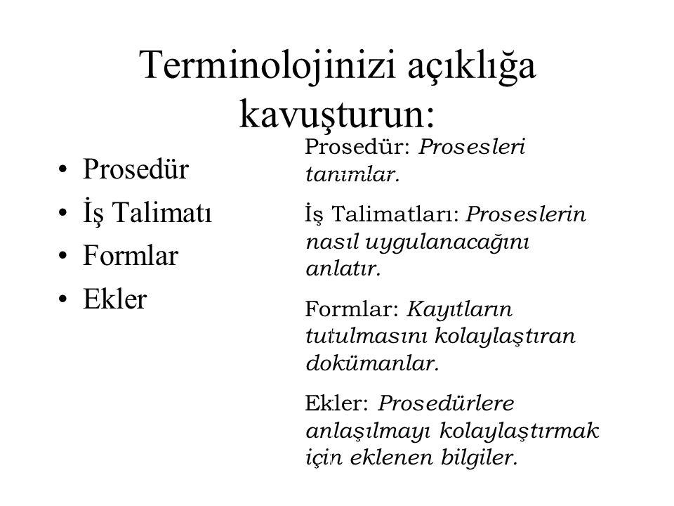 Terminolojinizi açıklığa kavuşturun: