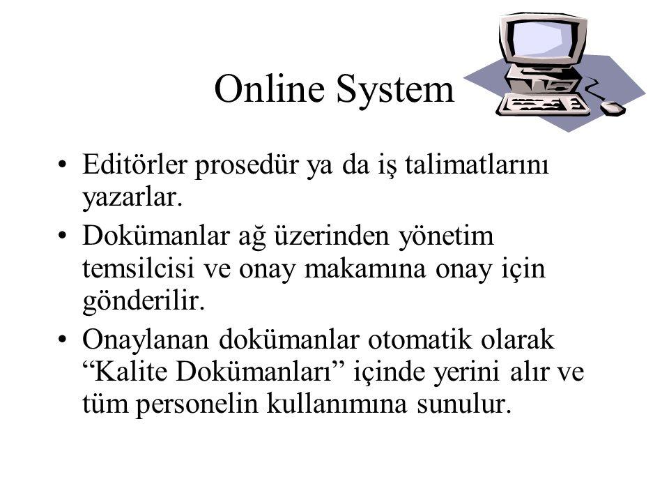 Online System Editörler prosedür ya da iş talimatlarını yazarlar.