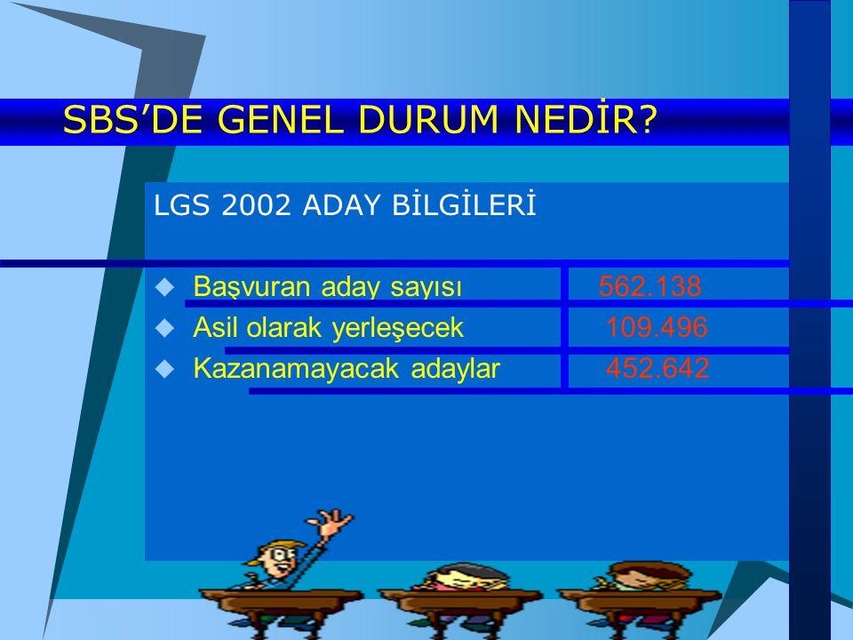 SBS'DE GENEL DURUM NEDİR
