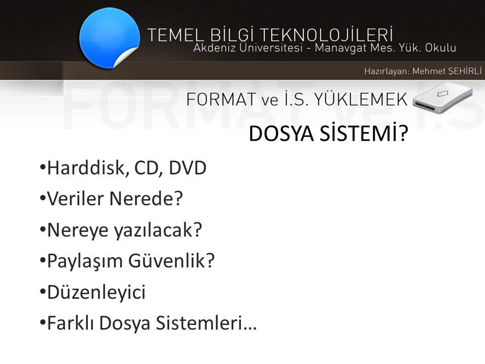 DOSYA SİSTEMİ Harddisk, CD, DVD Veriler Nerede Nereye yazılacak