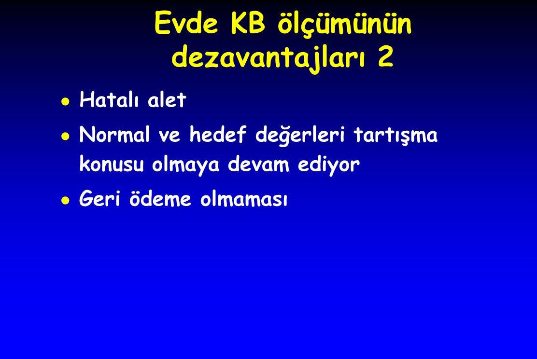 Evde KB ölçümünün dezavantajları 2