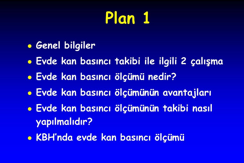 Plan 1 Genel bilgiler Evde kan basıncı takibi ile ilgili 2 çalışma