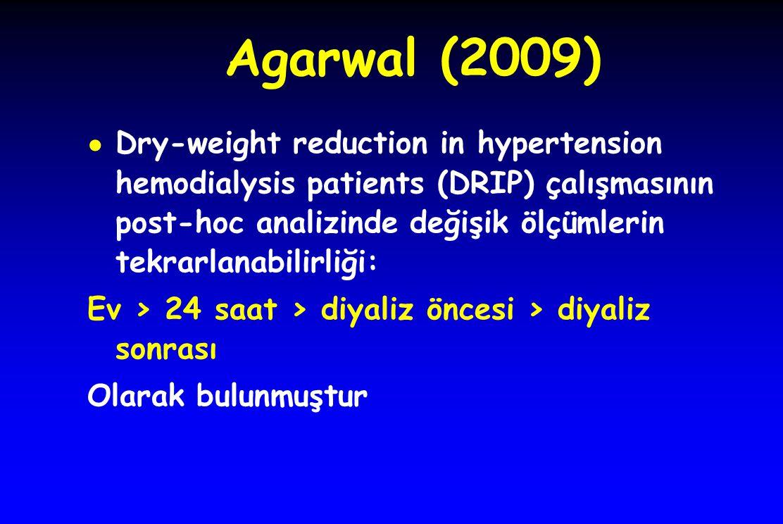 Agarwal (2009)