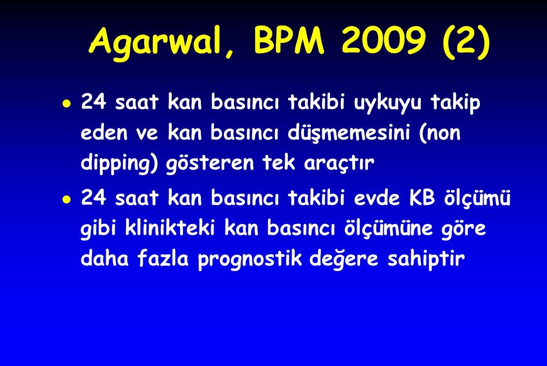 Agarwal, BPM 2009 (2) 24 saat kan basıncı takibi uykuyu takip eden ve kan basıncı düşmemesini (non dipping) gösteren tek araçtır.
