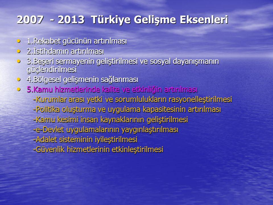 2007 - 2013 Türkiye Gelişme Eksenleri