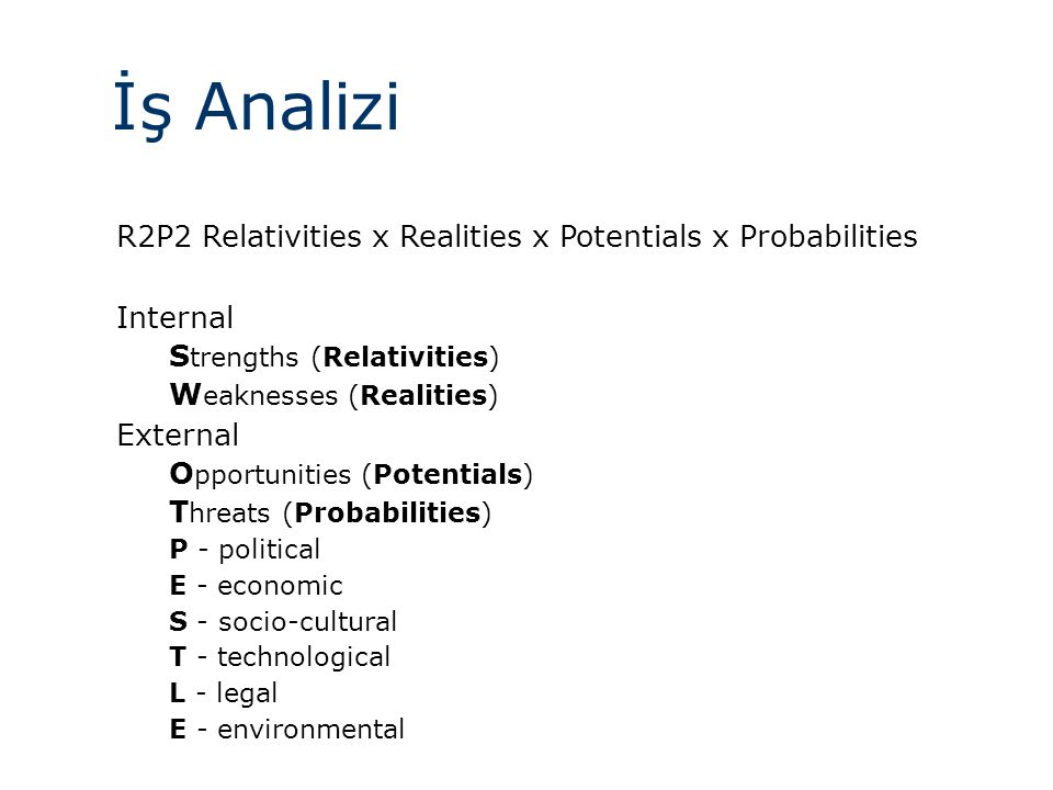 İş Analizi R2P2 Relativities x Realities x Potentials x Probabilities