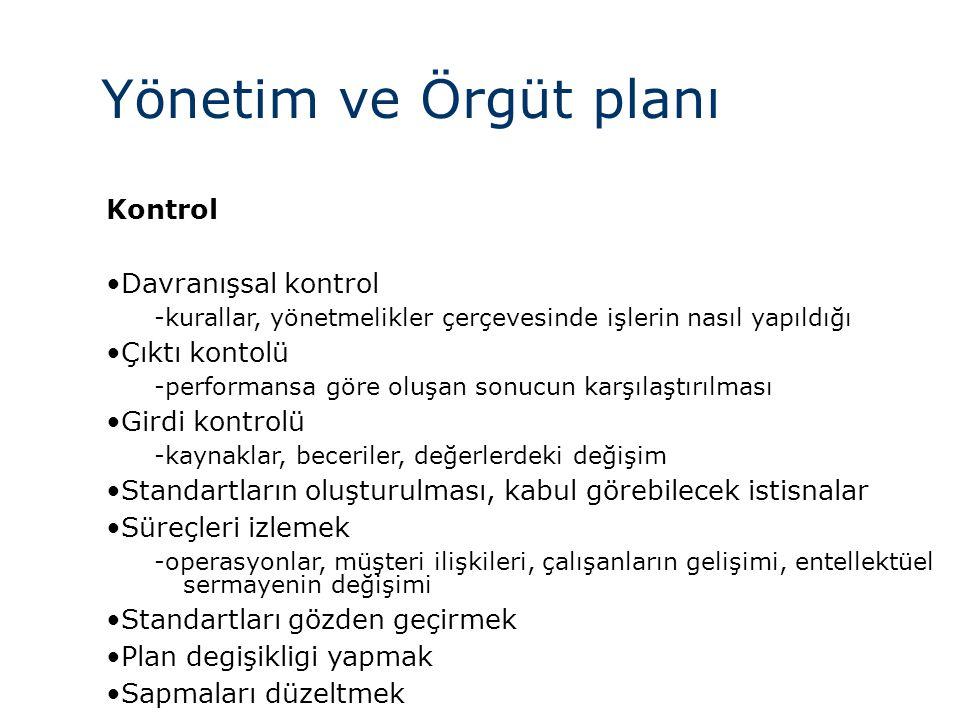 Yönetim ve Örgüt planı Kontrol •Davranışsal kontrol •Çıktı kontolü