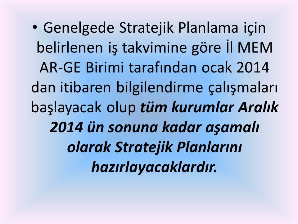 Genelgede Stratejik Planlama için belirlenen iş takvimine göre İl MEM AR-GE Birimi tarafından ocak 2014 dan itibaren bilgilendirme çalışmaları başlayacak olup tüm kurumlar Aralık 2014 ün sonuna kadar aşamalı olarak Stratejik Planlarını hazırlayacaklardır.