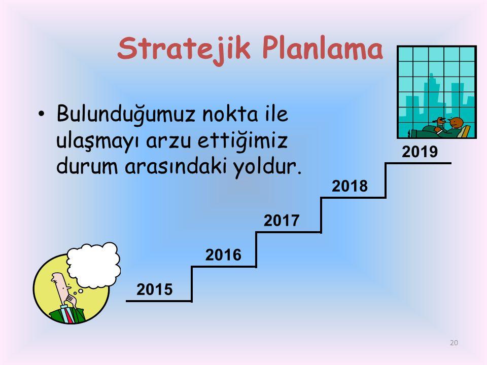 Stratejik Planlama Bulunduğumuz nokta ile ulaşmayı arzu ettiğimiz durum arasındaki yoldur. 2015. 2019.