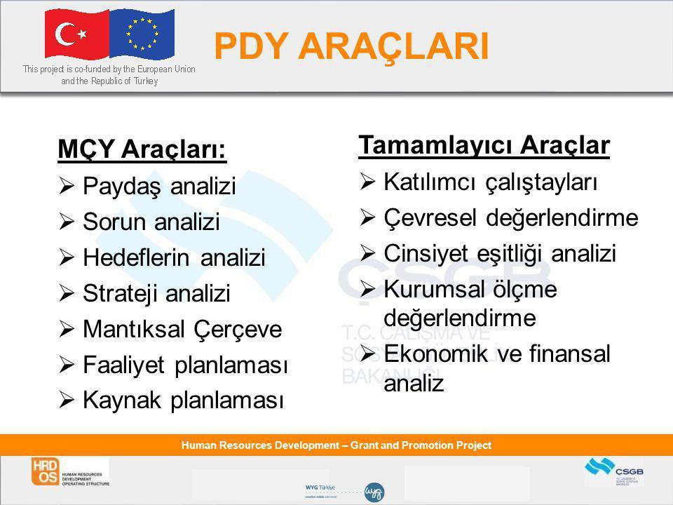 PDY ARAÇLARI Tamamlayıcı Araçlar MÇY Araçları: Katılımcı çalıştayları