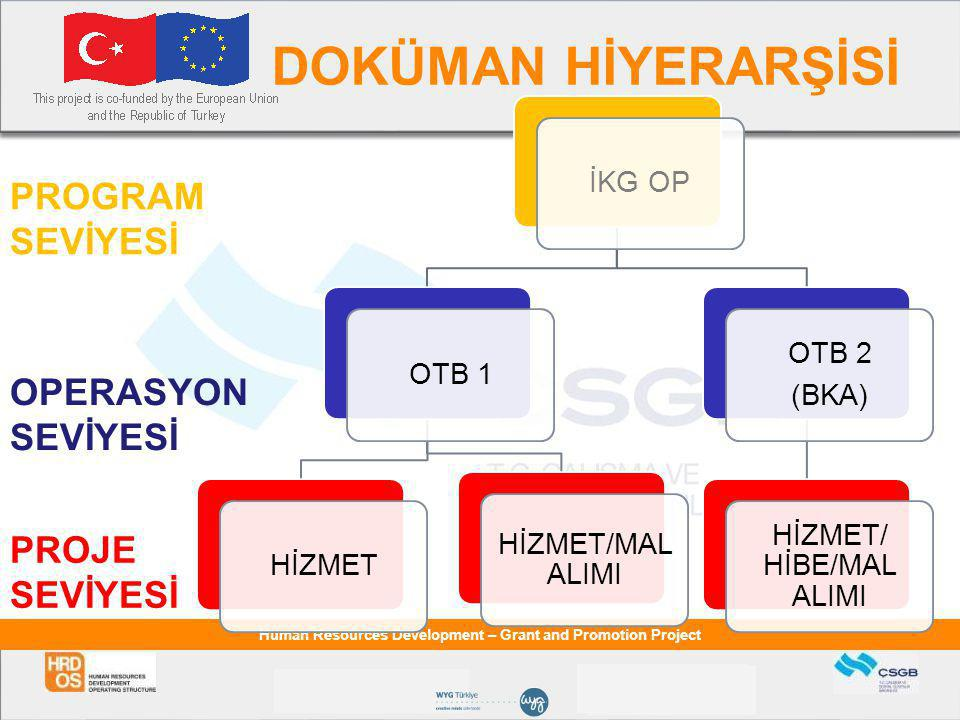 HİZMET/ HİBE/MAL ALIMI