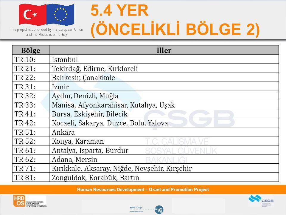 5.4 YER (ÖNCELİKLİ BÖLGE 2) Bölge İller TR 10: İstanbul TR 21: