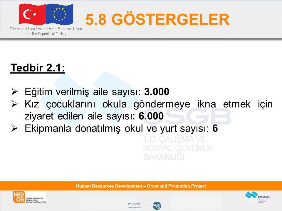 5.8 GÖSTERGELER Tedbir 2.1: Eğitim verilmiş aile sayısı: 3.000