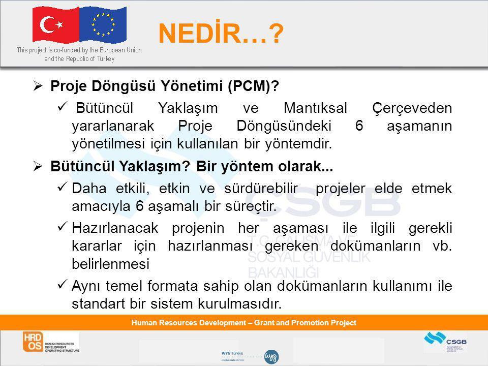 NEDİR… Proje Döngüsü Yönetimi (PCM)
