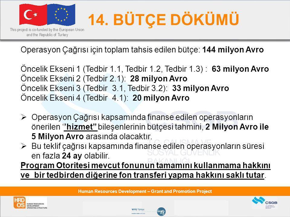 14. BÜTÇE DÖKÜMÜ Operasyon Çağrısı için toplam tahsis edilen bütçe: 144 milyon Avro.