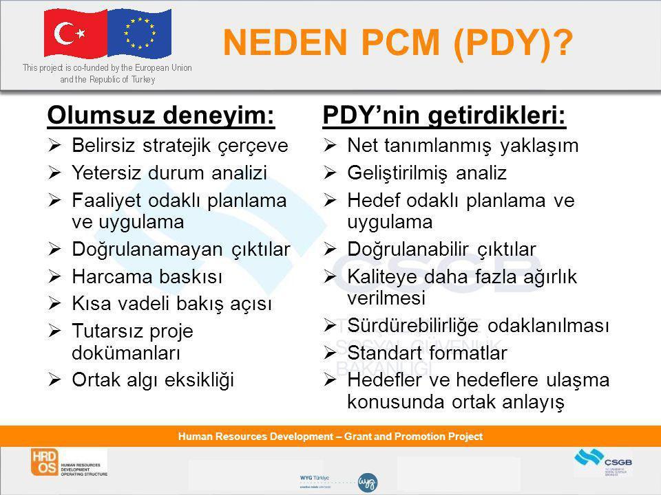 NEDEN PCM (PDY) Olumsuz deneyim: PDY'nin getirdikleri: