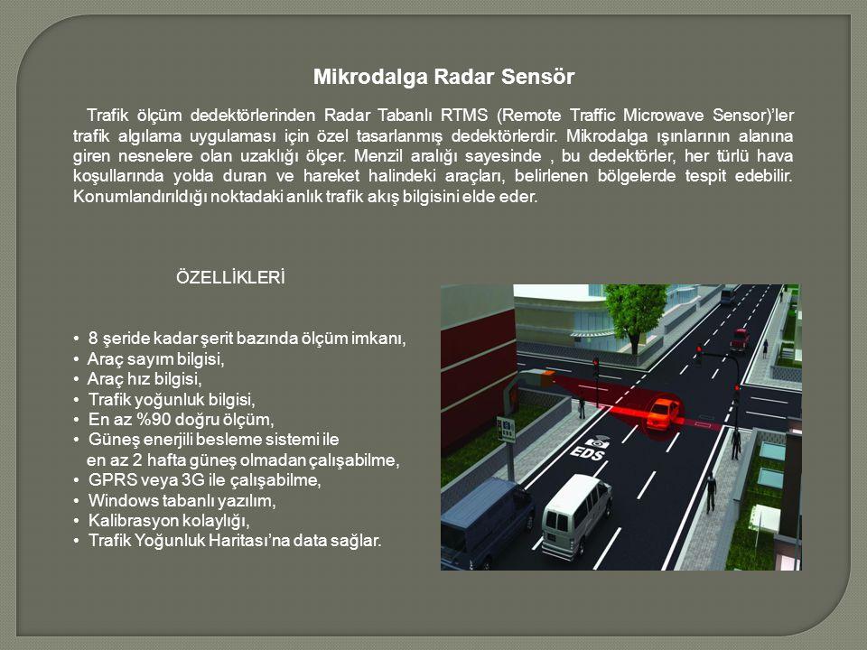 Mikrodalga Radar Sensör