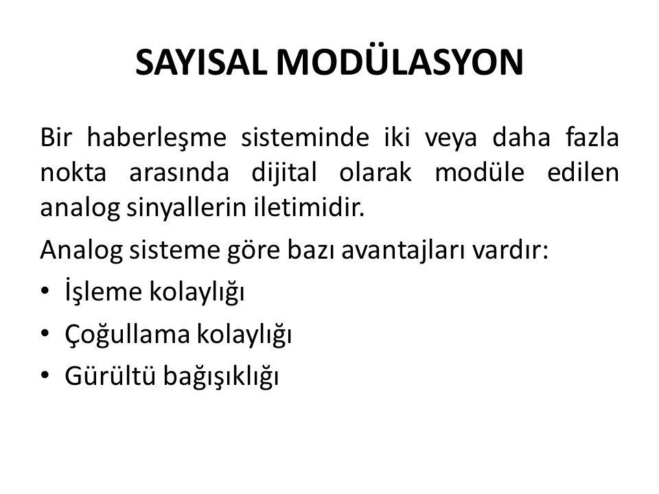 SAYISAL MODÜLASYON Bir haberleşme sisteminde iki veya daha fazla nokta arasında dijital olarak modüle edilen analog sinyallerin iletimidir.