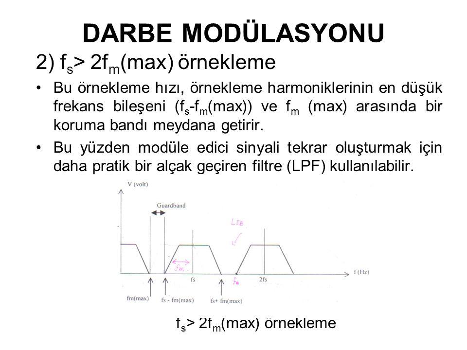 DARBE MODÜLASYONU 2) fs> 2fm(max) örnekleme