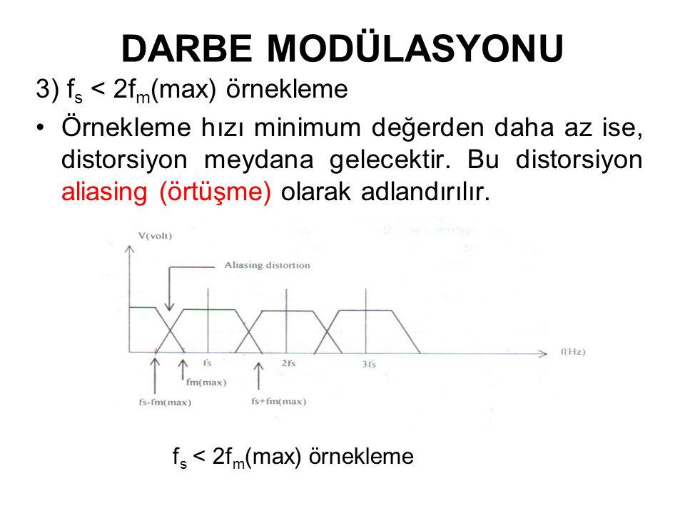 DARBE MODÜLASYONU 3) fs < 2fm(max) örnekleme