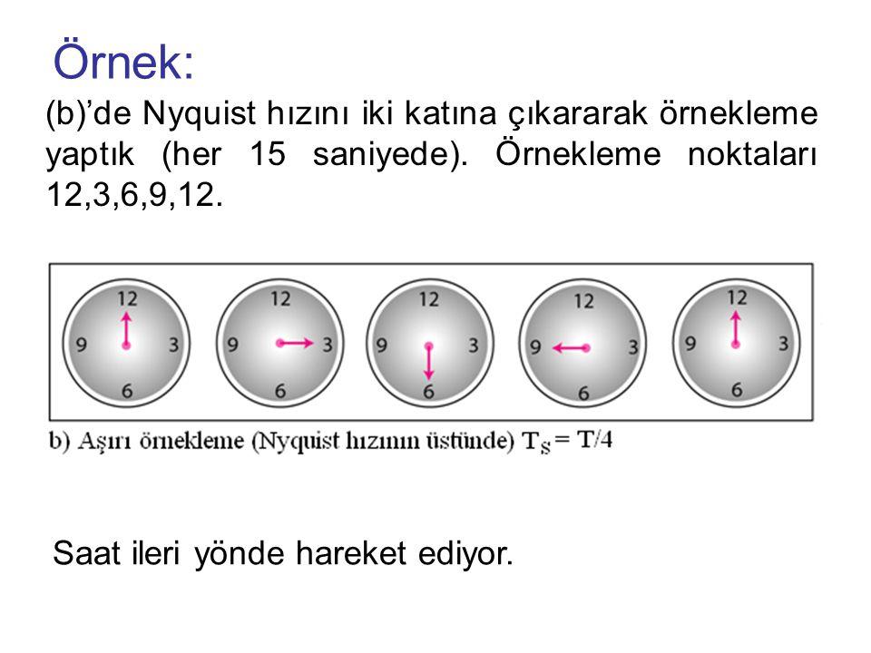 Örnek: (b)'de Nyquist hızını iki katına çıkararak örnekleme yaptık (her 15 saniyede). Örnekleme noktaları 12,3,6,9,12.