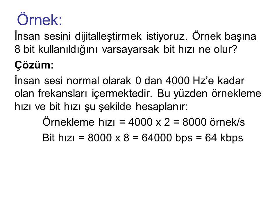 Örnek: İnsan sesini dijitalleştirmek istiyoruz. Örnek başına 8 bit kullanıldığını varsayarsak bit hızı ne olur