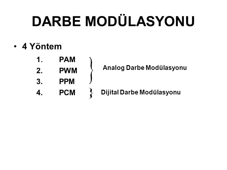 DARBE MODÜLASYONU 4 Yöntem 1. PAM 2. PWM 3. PPM 4. PCM